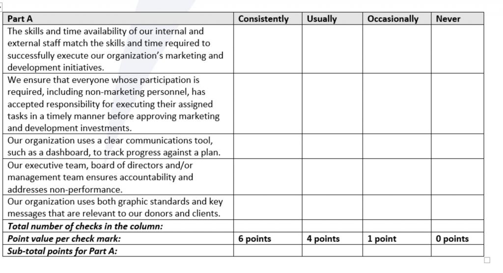 Performance Evaluation of Marketing Management